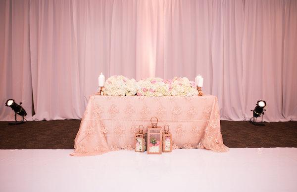 Winston Salem Wedding - Winston Salem wedding planner - North Carolina wedding planner - rose gold wedding - pink wedding- sweetheart table
